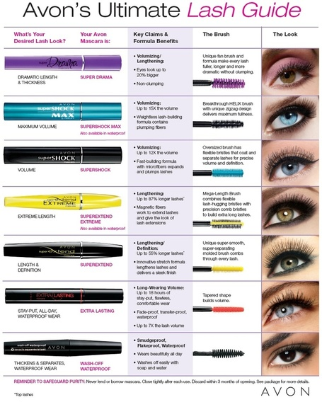 Want Long Lashes?